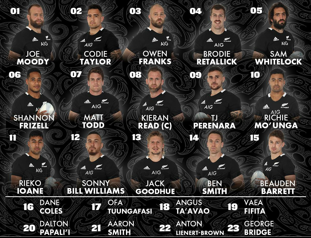 All Blacks starting lineup vs South Africa 2019