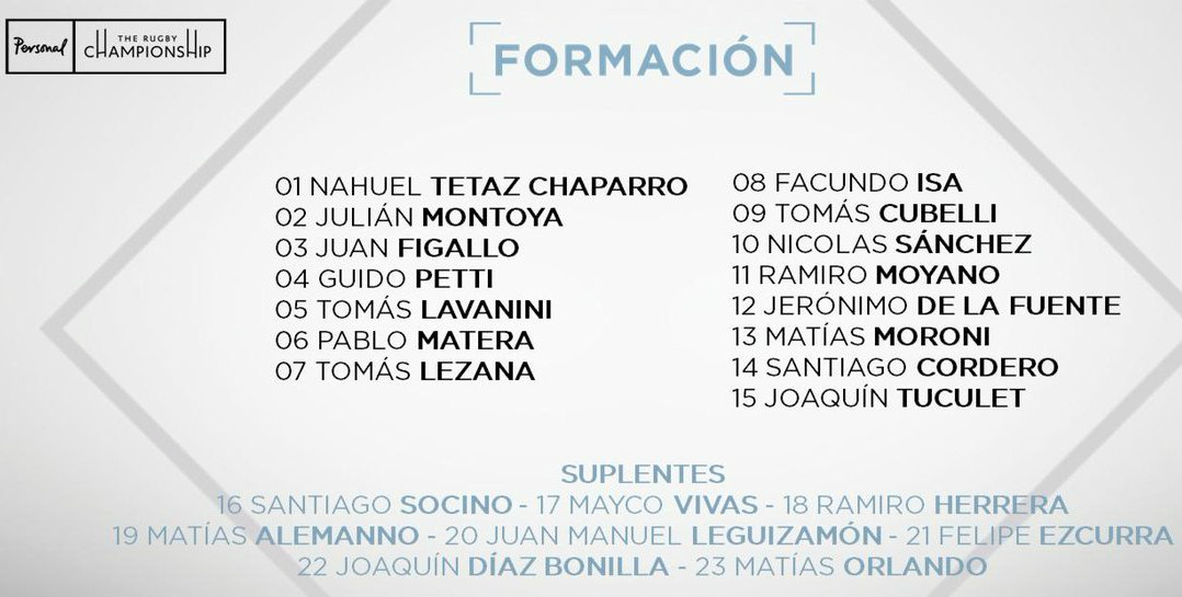 Los Pumas starting XI vs Wallabies 2019